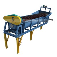 TinTungsten Ore Mining Plant Solution