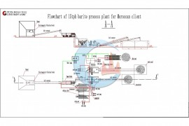 15TPH Barite Recovery Process Plant In Moroccan