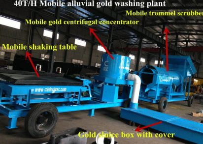 The development of gold ore processing plant
