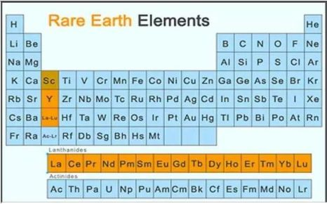 rare earth mineral element
