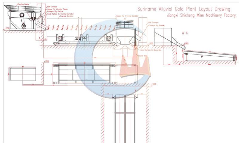 100TPH Alluviol Gold Plant In Surinome
