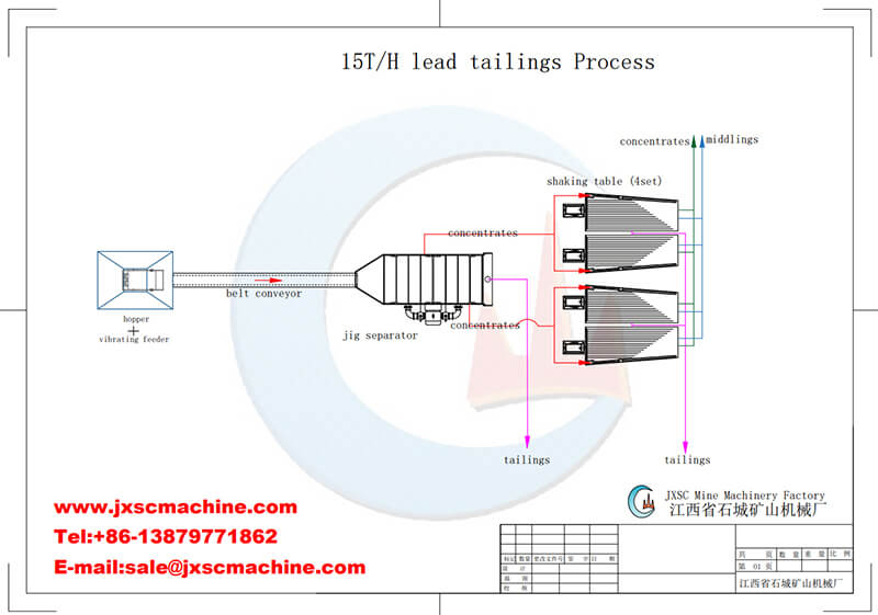 15tph lead tailings process flow