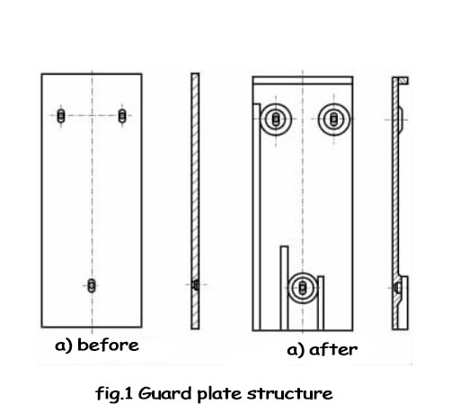 apron feeder guard plate structure