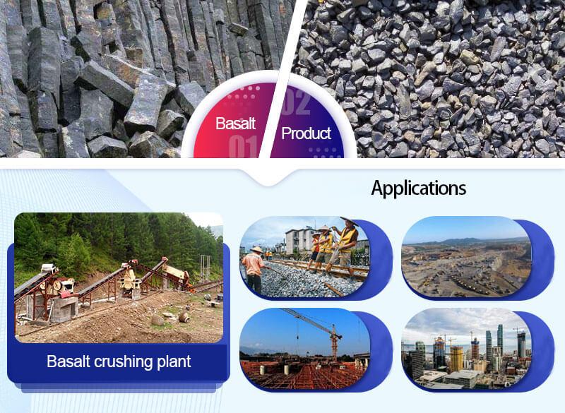 basalt application