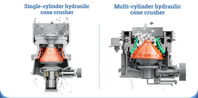 single-cylinder-multi-cylinder-hydraulic-cone-crusher